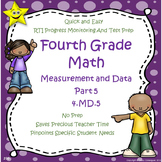 Math Measurement and Data Quizzes, Part 5 Distance Learning