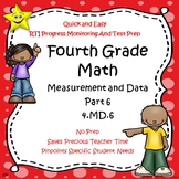 Math Measurement and Data Quizzes, Part 6 Distance Learning