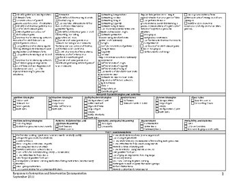 RTI Math Quick Chart of Strategies & Activities for Middle School