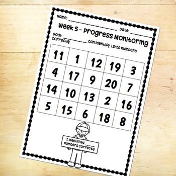RTI Progress Monitoring