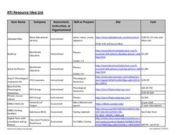 RTI Resouces Idea List