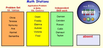RTI Smart Board slides (display student classes & groups) ELA & Math etc.