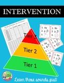RTI Sound Card Intervention