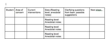 RTI Student Data Document