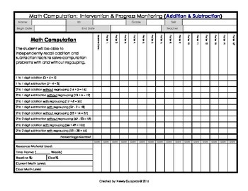 Rti student data tracking forms by amazing documents tpt for Response to intervention templates