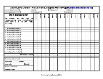 RTI Student Data Tracking Forms
