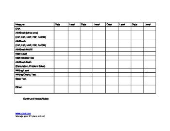 RTI Summary Sheet