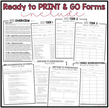 RTI Toolkit {Forms for Implementing & Documenting Tiered Interventions}