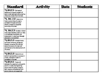 RTI Tracking for ISTEP