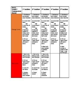 RTI Universal Behavior Procedures