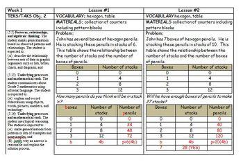 RTI grade 5 math intervention- algebraic thinking
