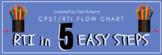RTI in 5 Easy Steps