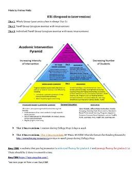RTI information document