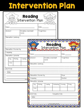 Intervention forms for special education and RTI