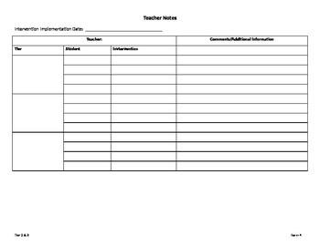 RTI teacher notes
