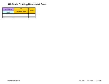 RTII Reading Data Chart Template