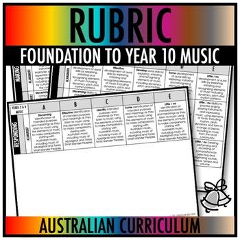 RUBRIC   AUSTRALIAN CURRICULUM   FOUNDATION - YEAR 10 MUSIC