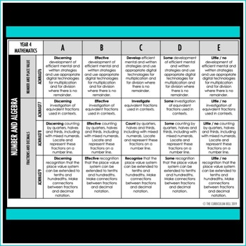 RUBRIC | AUSTRALIAN CURRICULUM | YEAR 4 MATHEMATICS
