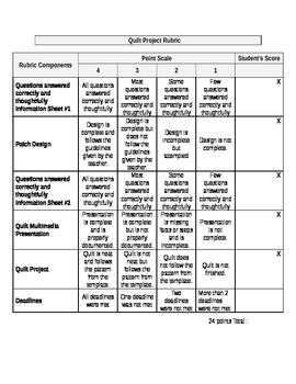 RUBRIC FOR QUILTING PROJECT