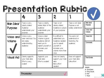 Rubrics: Writing (3), Homework, Groups, Behavior and Presentation-Classic Theme