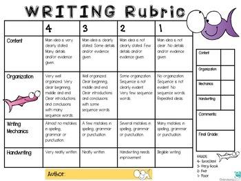 Rubrics: Writing (3), Homework, Groups, Behavior and Presentation-Ocean Theme