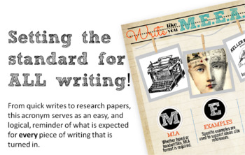 RUBRIC - Write like you M.E.E.A.N. it  Creating a writing culture