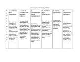 RUBRIC for Holes Final Project