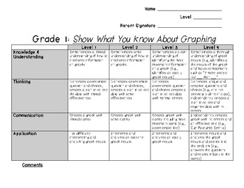 RUBRIC for Show What You Know About GRAPHING - unit test assessment
