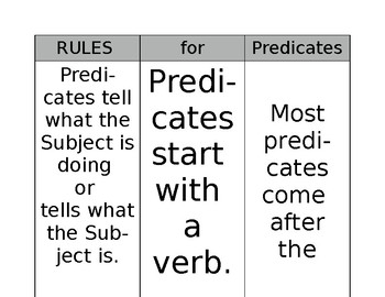 RULES FOR PREDICATES