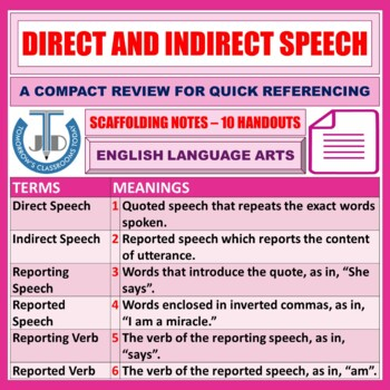 RULES TO REPORT FUNCTIONAL SENTENCES: HANDOUT