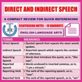 DIRECT AND INDIRECT SPEECH: HANDOUTS
