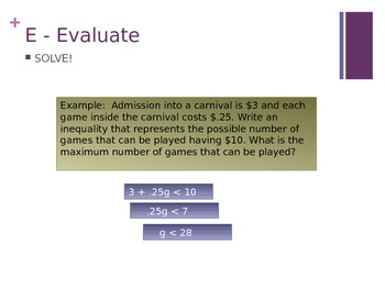 R.U.L.E.S for Solving Inequality Word Problems Powerpoint