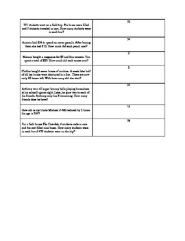 R.U.L.E.S. for Solving Word Problems Guided Practice and Activity