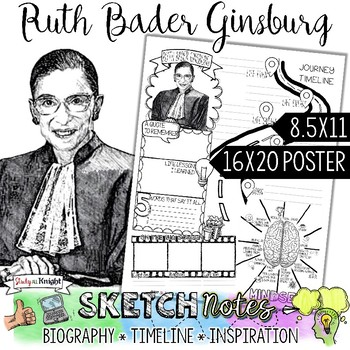 RUTH BADER GINSBURG, WOMEN'... by Danielle Knight | Teachers Pay ...