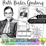 RUTH BADER GINSBURG, WOMEN'S HISTORY, BIOGRAPHY, TIMELINE, SKETCHNOTES, POSTER