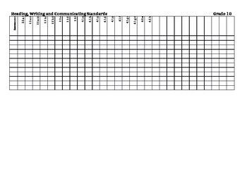 RWC Checklist Grade 10