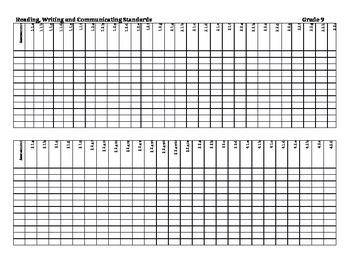 RWC Standards Checklist Grade 9