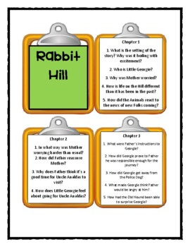 Rabbit Hill - By Robert Lawson - Discussion Cards