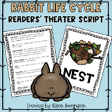 Rabbit Life Cycle Readers' Theater
