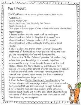 Rabbits Mini-Unit: Nonfiction Shared Reading Unit