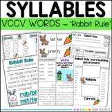 Closed Syllables Rabbit Words practice. {{double consonant vccv words}}