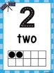 Race Car Number Posters 0-10