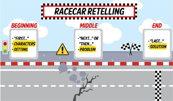 Race Car Retelling Visual and Game board!