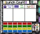 Race Car Theme - Lunch Count and Attendance for Smartboard