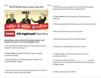 Race for the White House: Bush vs. Clinton 1992 - Complete Video Guide