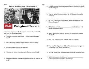 Race for the White House: JFK vs. Nixon 1960 - Complete Video Guide