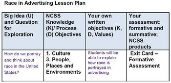 Race in Advertising Lesson Plan and Materials!