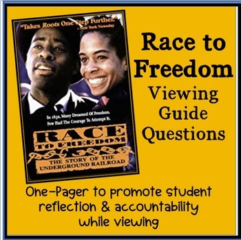 Race to Freedom:  Video Question Guide