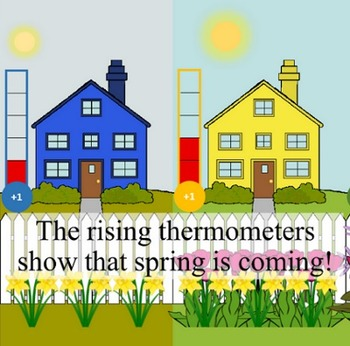 Race to Spring:  An Interactive Powerpoint Game (ANY Subject)
