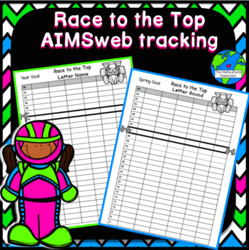 Race to Top, Charts to monitor progress on AIMSWEB for K UPDATED